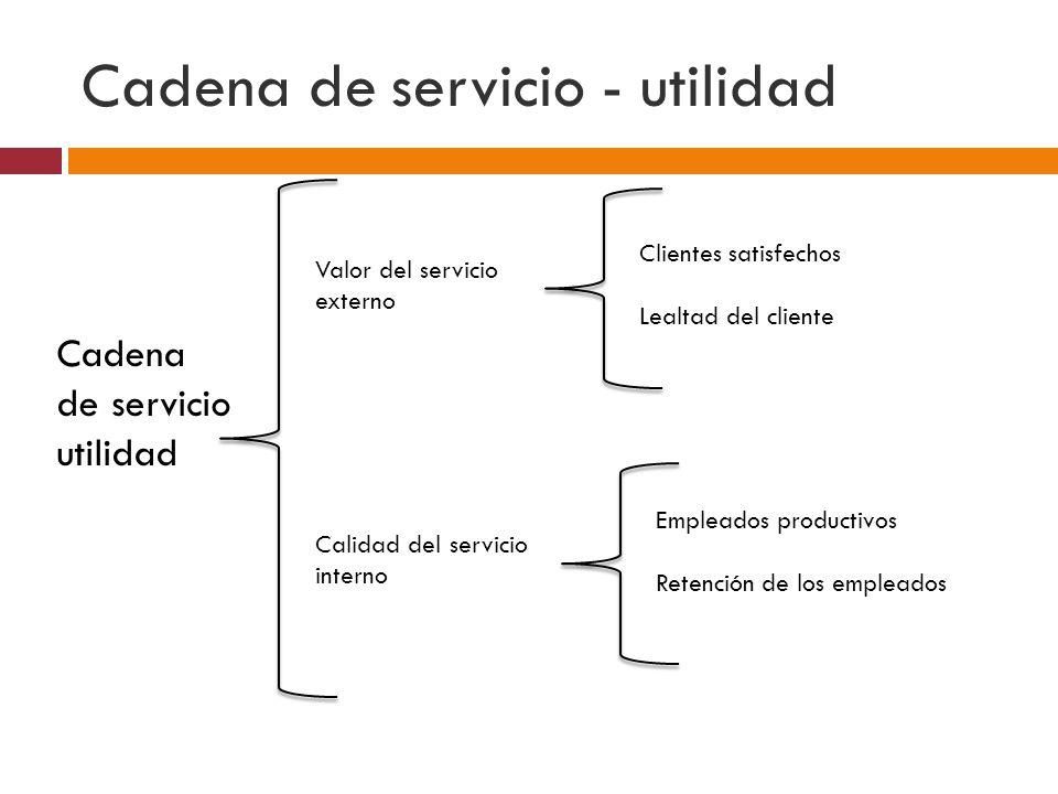 Cadena de servicio - utilidad
