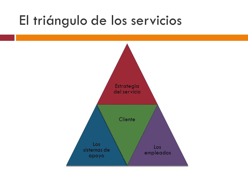 El triángulo de los servicios