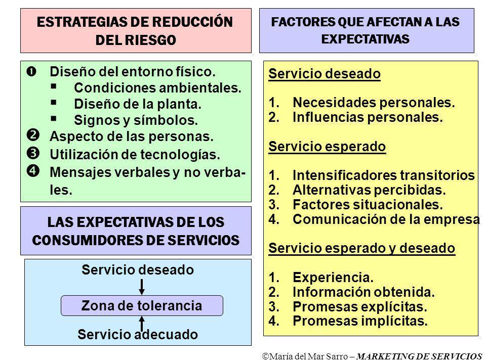ESTRATEGIAS DE REDUCCIÓN DEL RIESGO