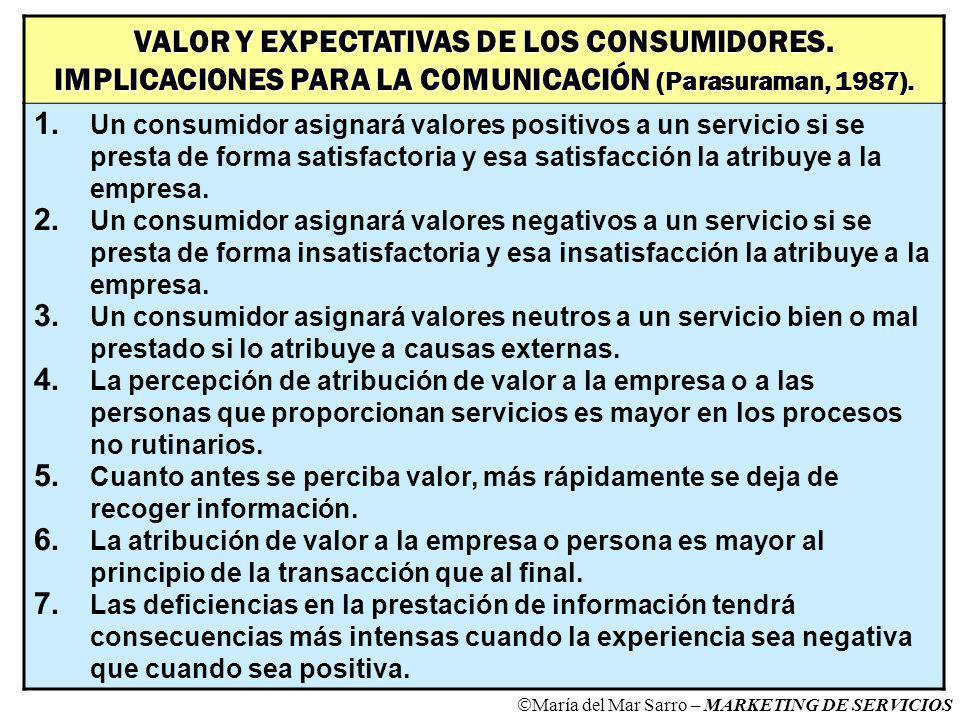 VALOR Y EXPECTATIVAS DE LOS CONSUMIDORES
