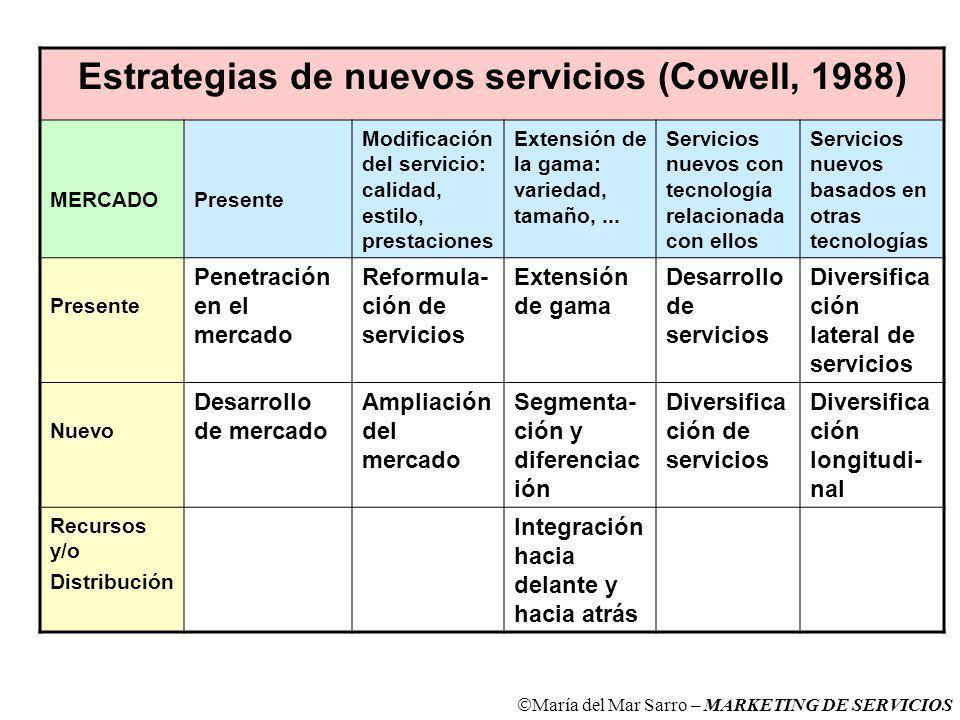 Estrategias de nuevos servicios (Cowell, 1988)