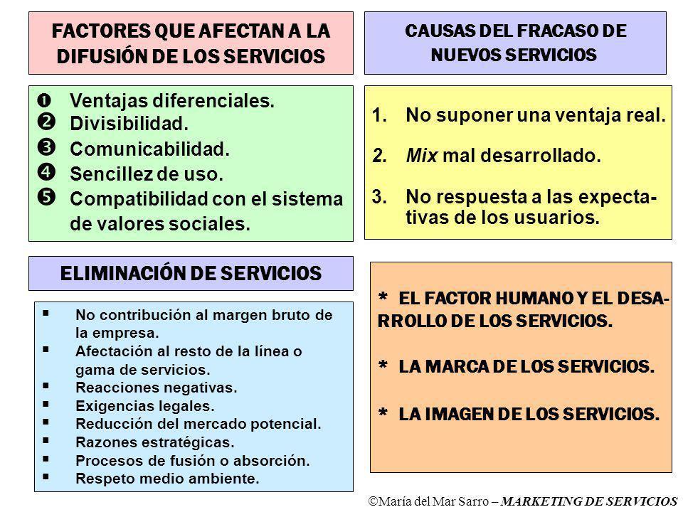 FACTORES QUE AFECTAN A LA DIFUSIÓN DE LOS SERVICIOS