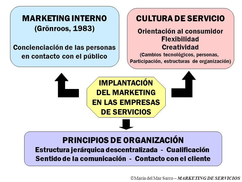 MARKETING INTERNO CULTURA DE SERVICIO PRINCIPIOS DE ORGANIZACIÓN