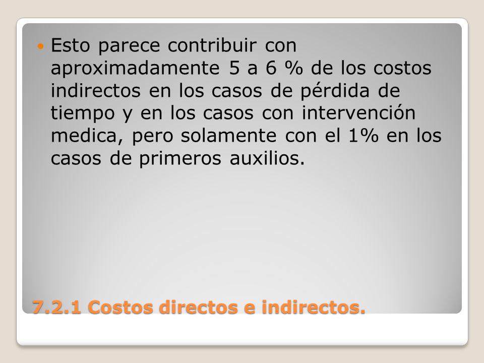 7.2.1 Costos directos e indirectos.