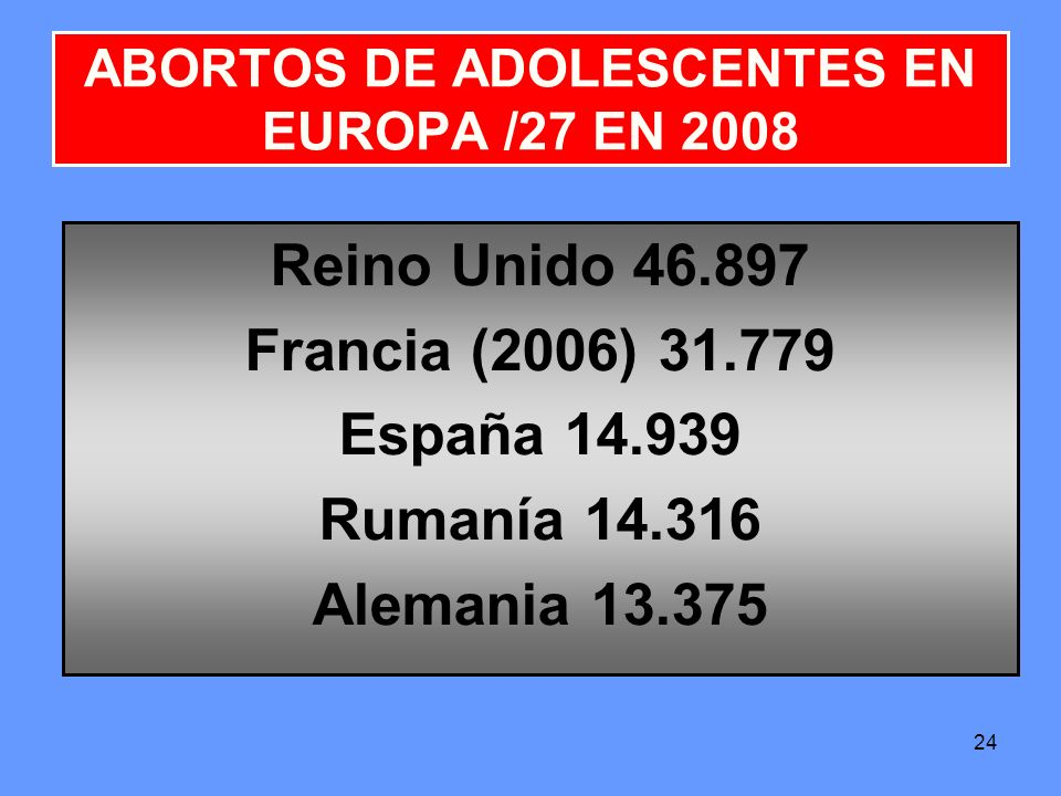 ABORTOS DE ADOLESCENTES EN EUROPA /27 EN 2008