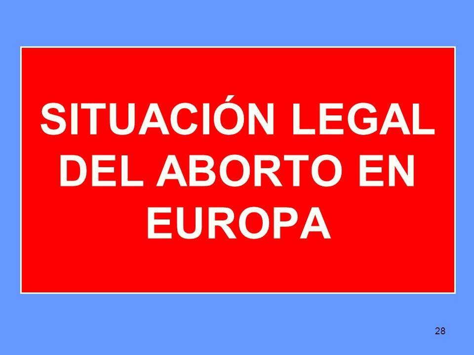 SITUACIÓN LEGAL DEL ABORTO EN EUROPA