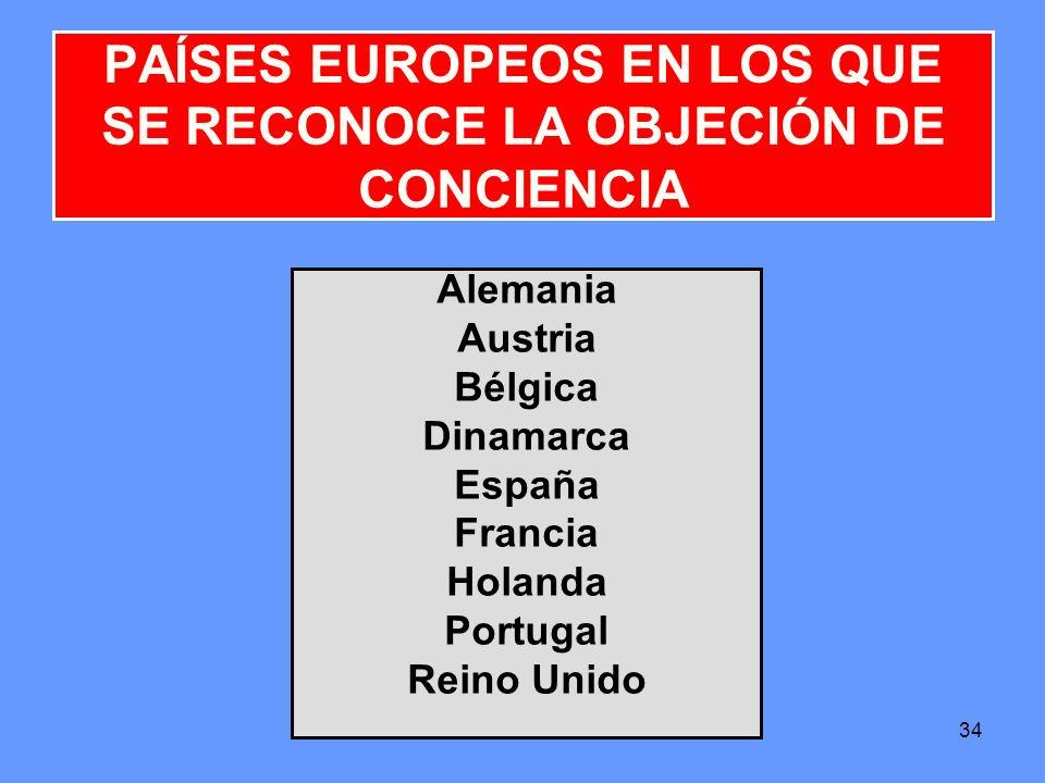 PAÍSES EUROPEOS EN LOS QUE SE RECONOCE LA OBJECIÓN DE CONCIENCIA