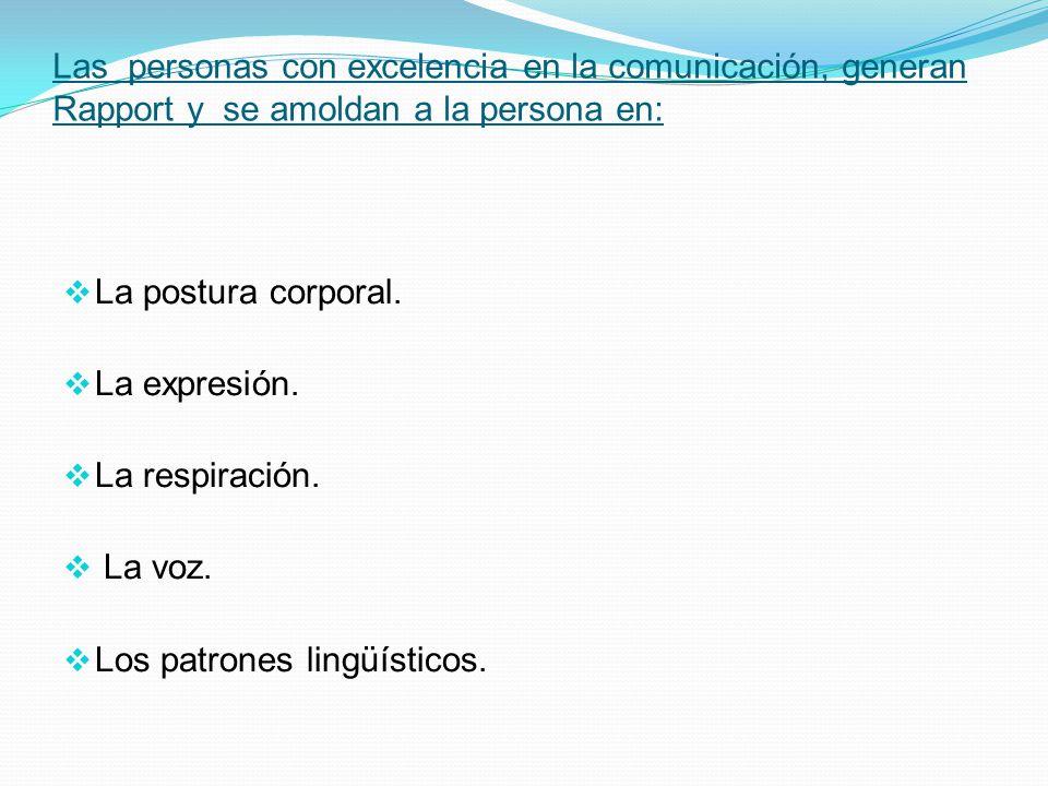 Los patrones lingüísticos.