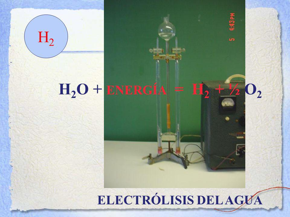 H2 H2O + ENERGÍA = H2 + ½ O2 ELECTRÓLISIS DEL AGUA 18