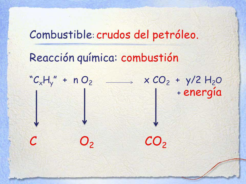 C O2 CO2 Combustible: crudos del petróleo.