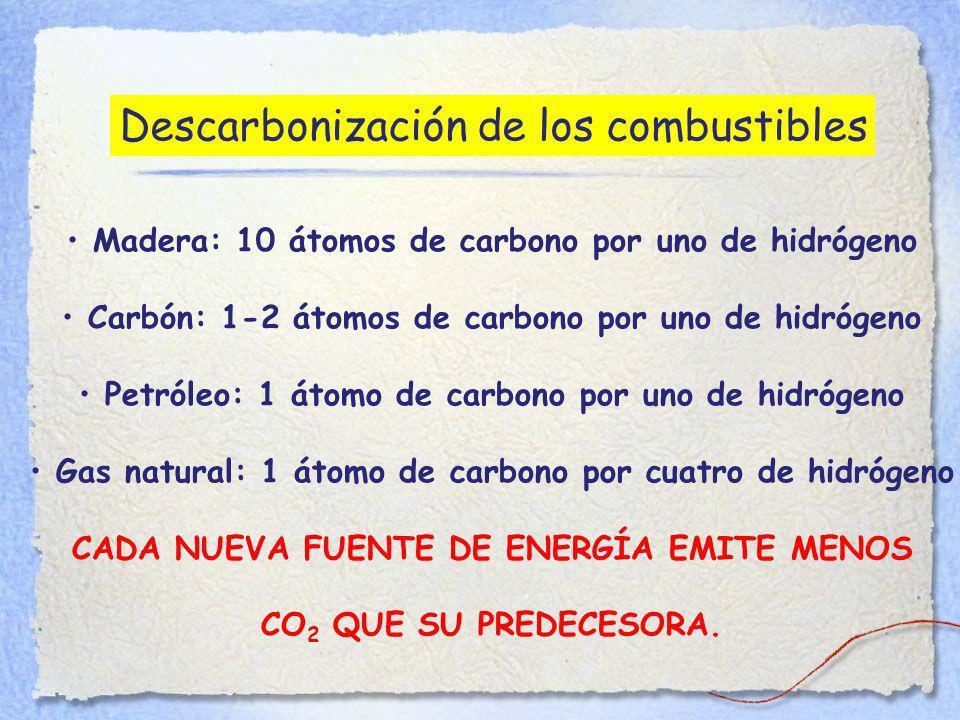 Descarbonización de los combustibles