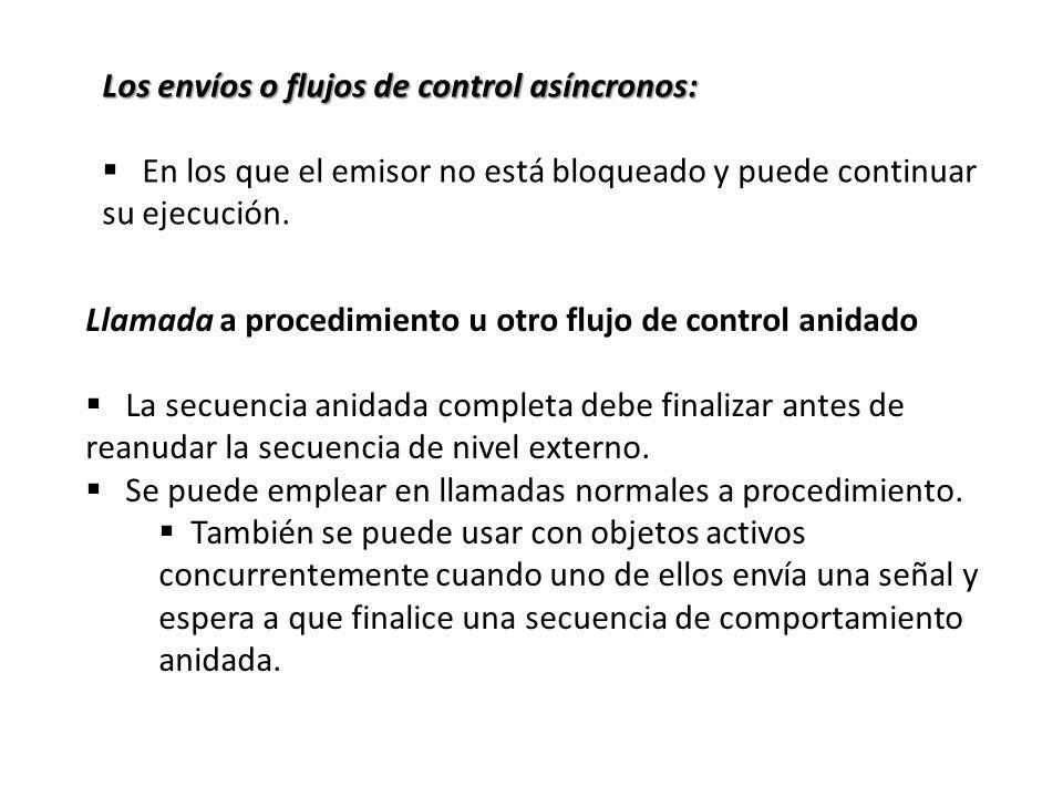 Los envíos o flujos de control asíncronos:
