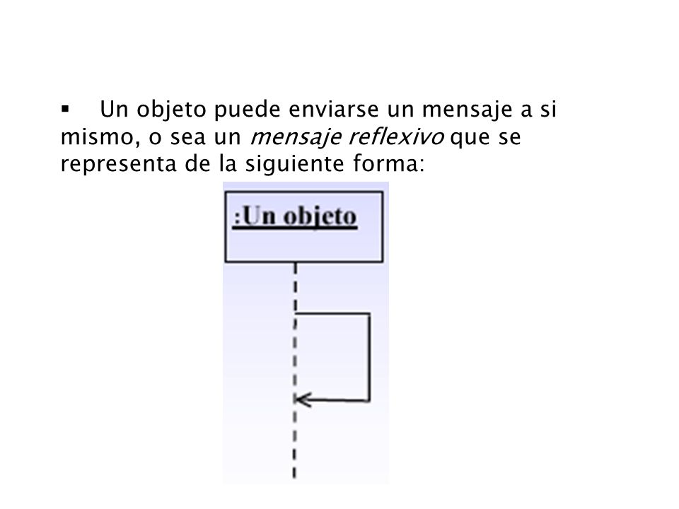 Un objeto puede enviarse un mensaje a si mismo, o sea un mensaje reflexivo que se representa de la siguiente forma: