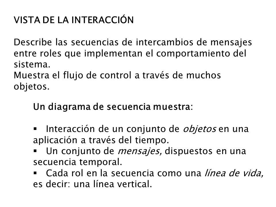 VISTA DE LA INTERACCIÓN
