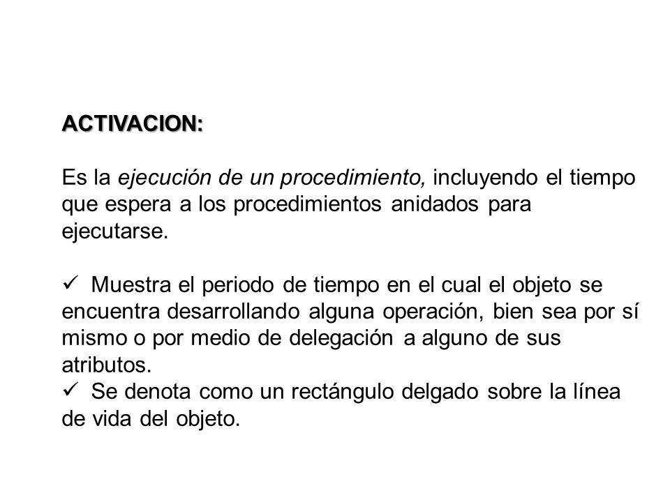 ACTIVACION: Es la ejecución de un procedimiento, incluyendo el tiempo que espera a los procedimientos anidados para ejecutarse.
