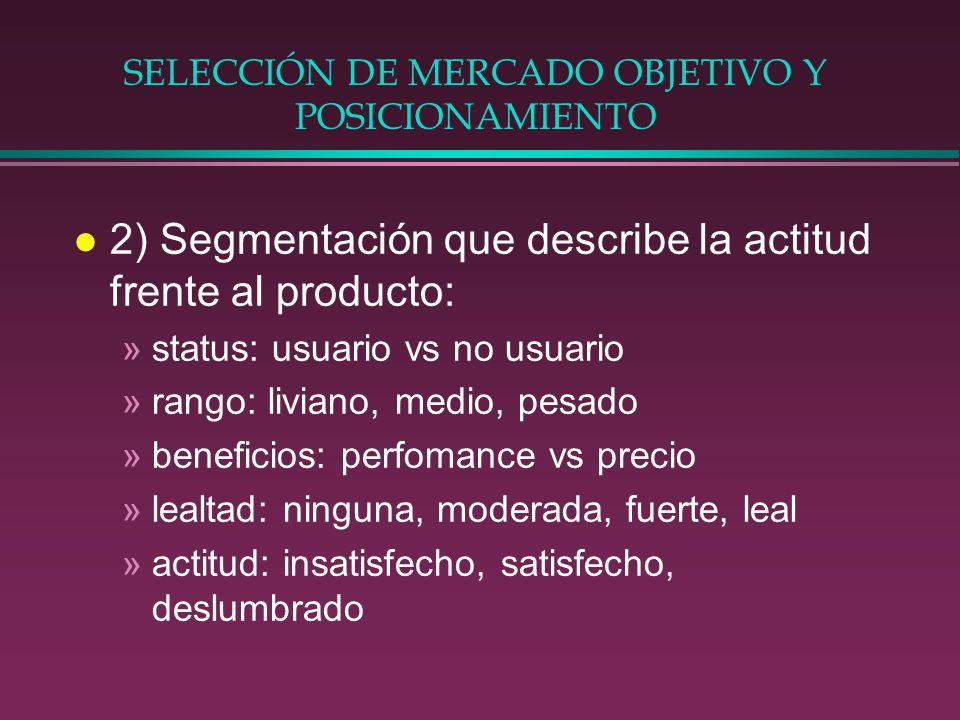 SELECCIÓN DE MERCADO OBJETIVO Y POSICIONAMIENTO