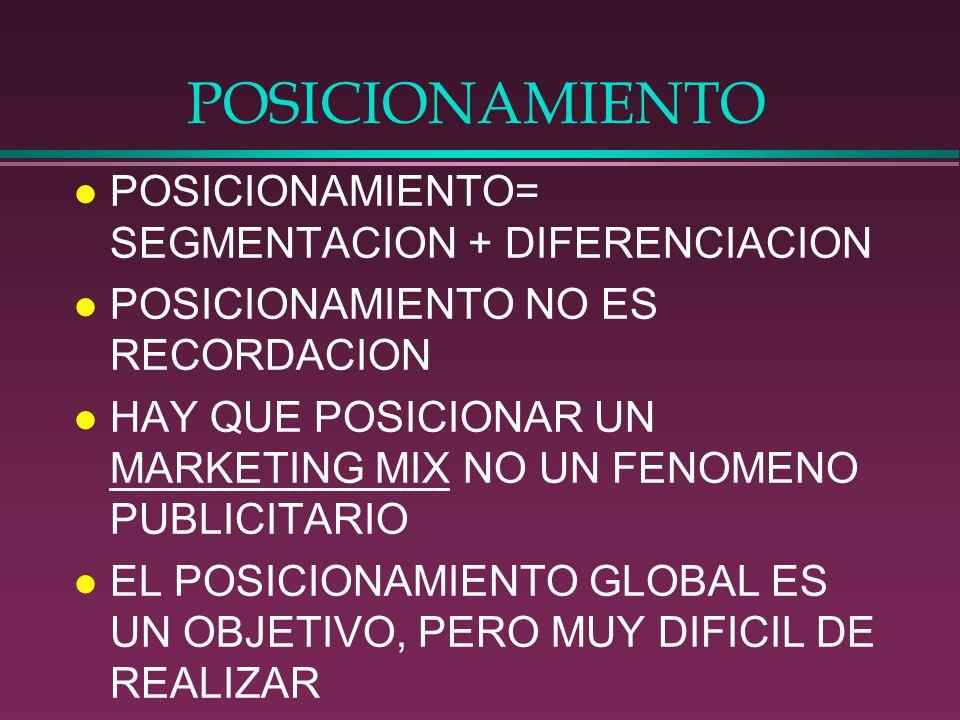 POSICIONAMIENTO POSICIONAMIENTO= SEGMENTACION + DIFERENCIACION