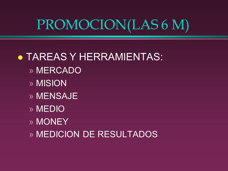 PROMOCION(LAS 6 M) TAREAS Y HERRAMIENTAS: MERCADO MISION MENSAJE MEDIO