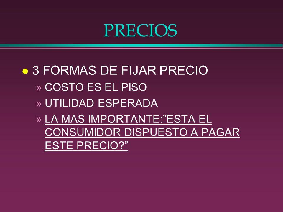PRECIOS 3 FORMAS DE FIJAR PRECIO COSTO ES EL PISO UTILIDAD ESPERADA