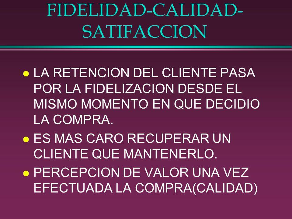 FIDELIDAD-CALIDAD-SATIFACCION