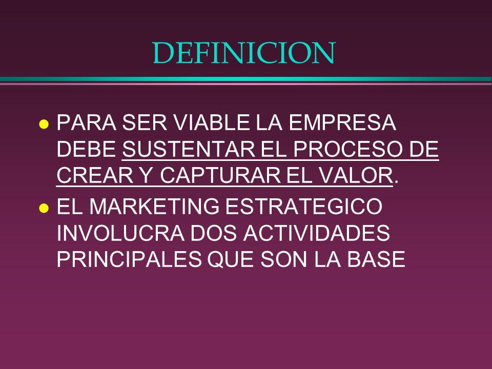 DEFINICION PARA SER VIABLE LA EMPRESA DEBE SUSTENTAR EL PROCESO DE CREAR Y CAPTURAR EL VALOR.