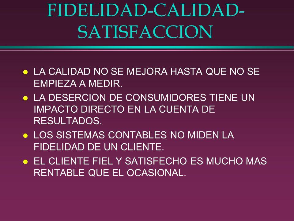FIDELIDAD-CALIDAD-SATISFACCION