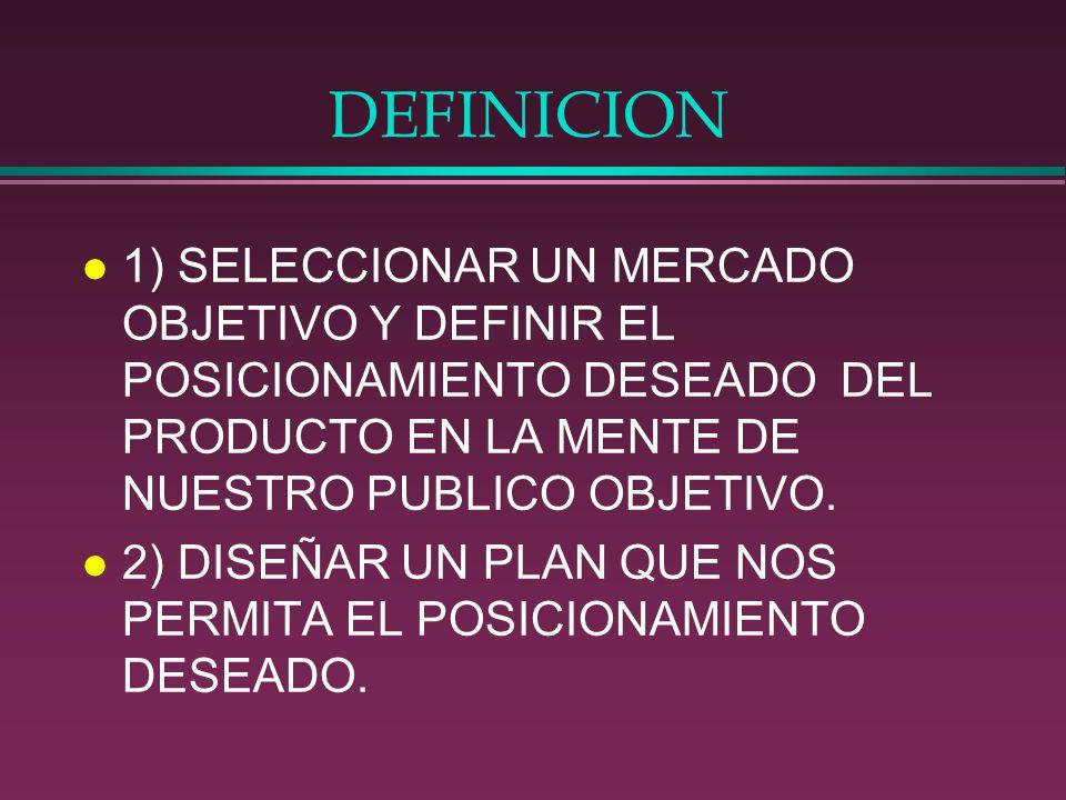 DEFINICION 1) SELECCIONAR UN MERCADO OBJETIVO Y DEFINIR EL POSICIONAMIENTO DESEADO DEL PRODUCTO EN LA MENTE DE NUESTRO PUBLICO OBJETIVO.