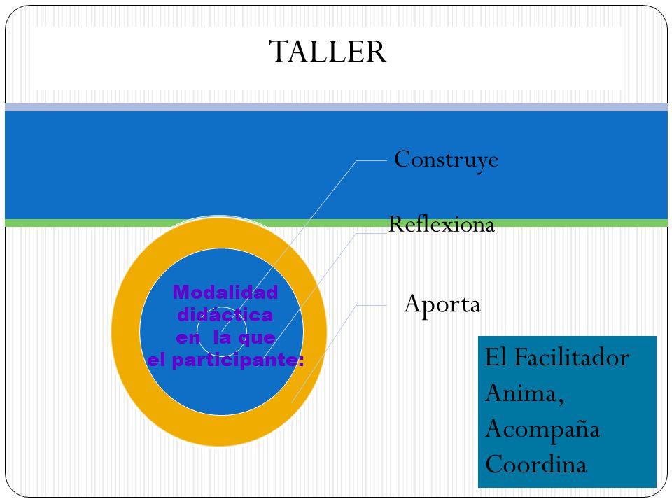 TALLER Reflexiona Aporta El Facilitador Anima, Acompaña Coordina