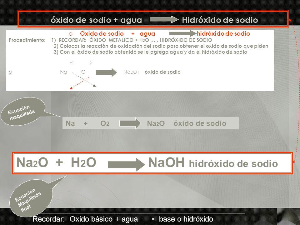 óxido de sodio + agua Hidróxido de sodio