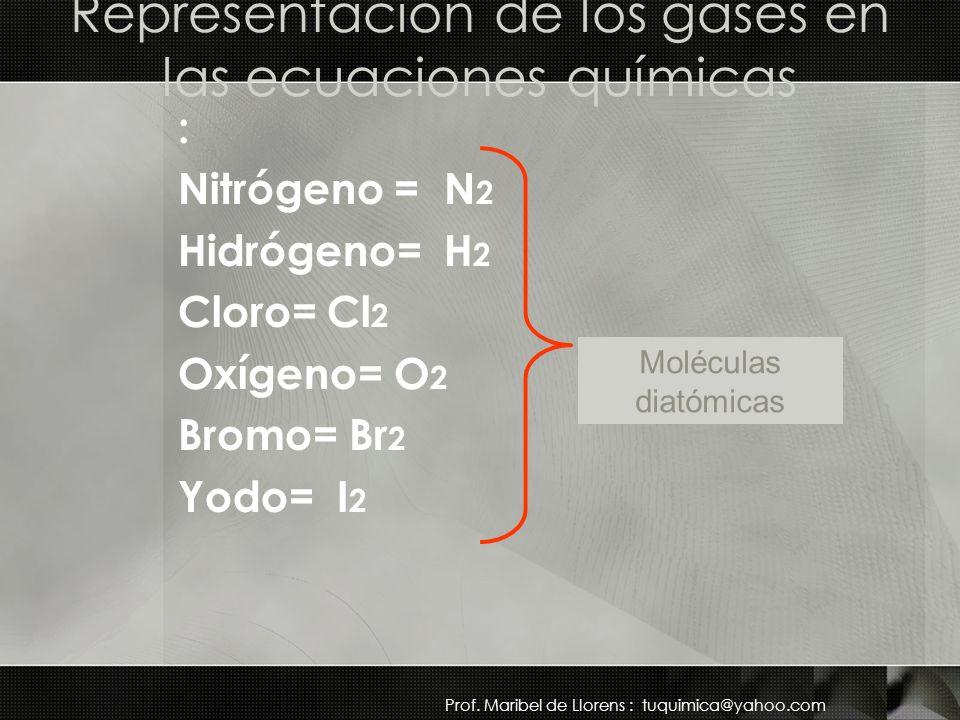 Representación de los gases en las ecuaciones químicas
