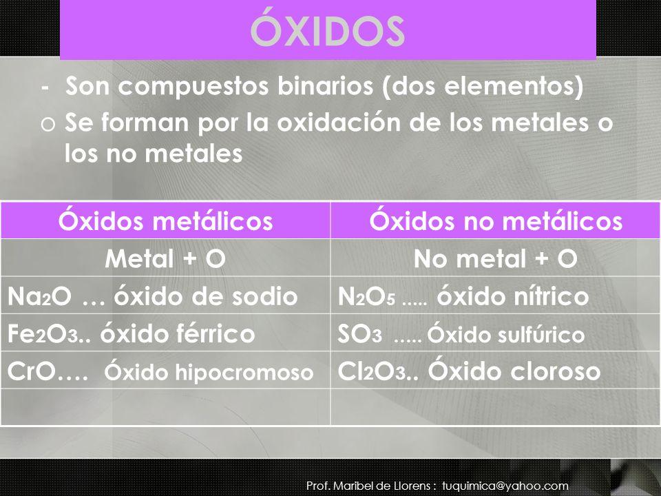 ÓXIDOS - Son compuestos binarios (dos elementos)