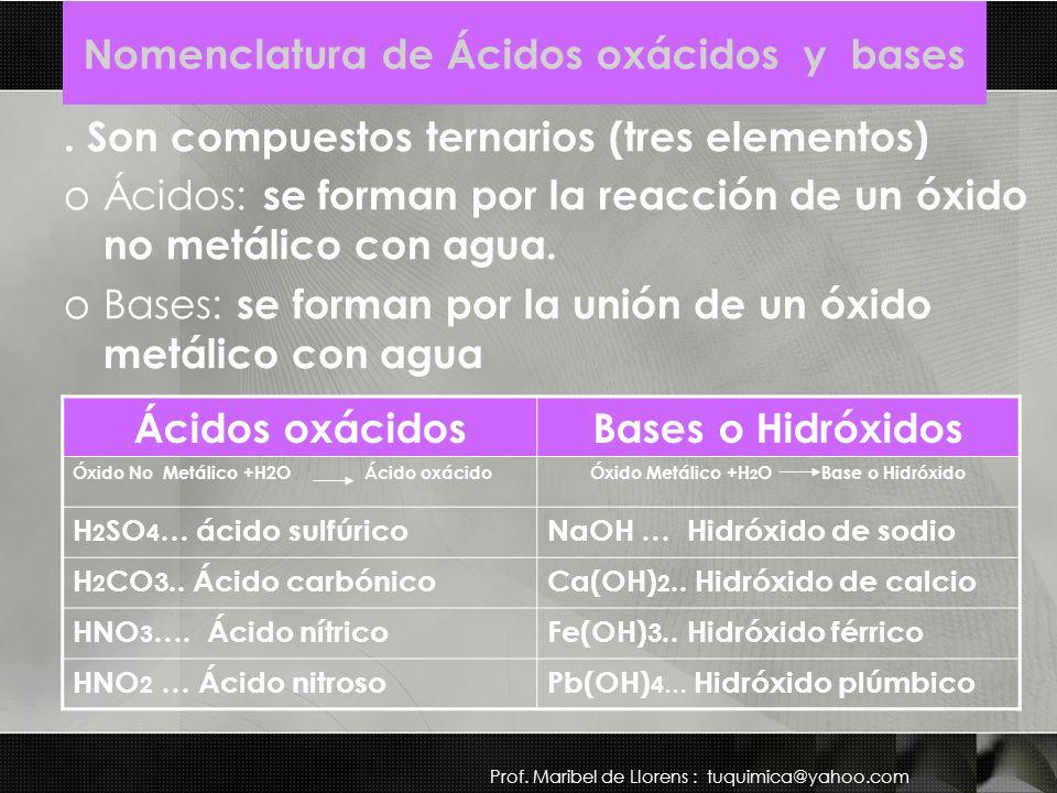 Nomenclatura de Ácidos oxácidos y bases