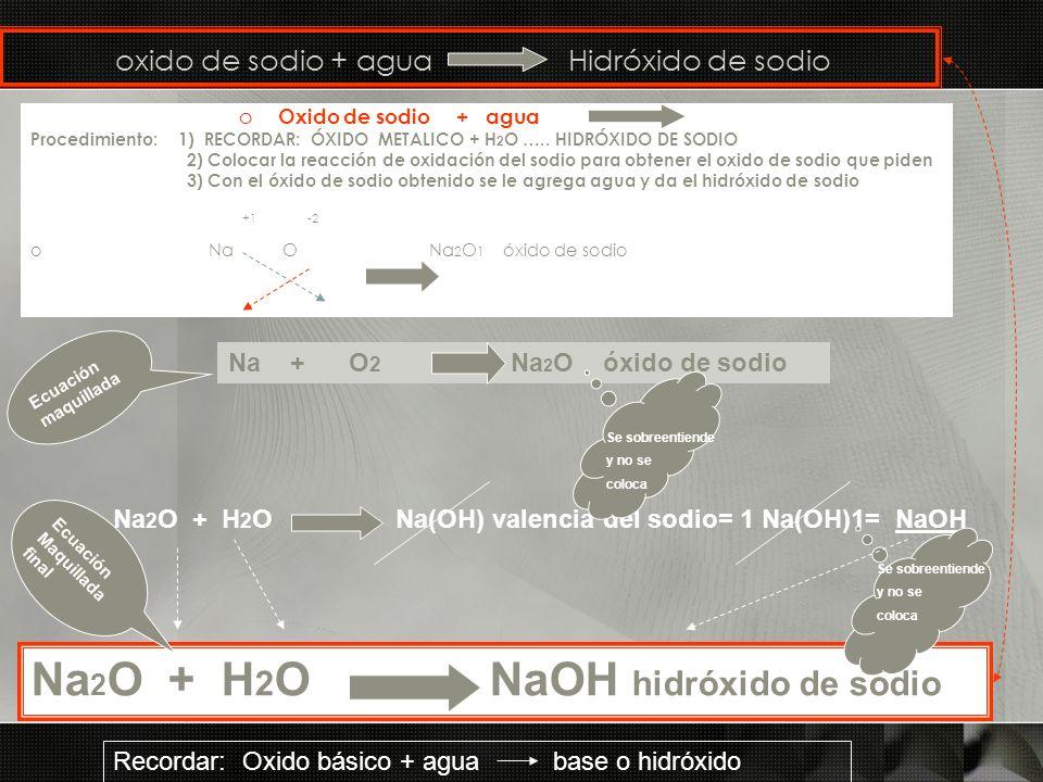 oxido de sodio + agua Hidróxido de sodio