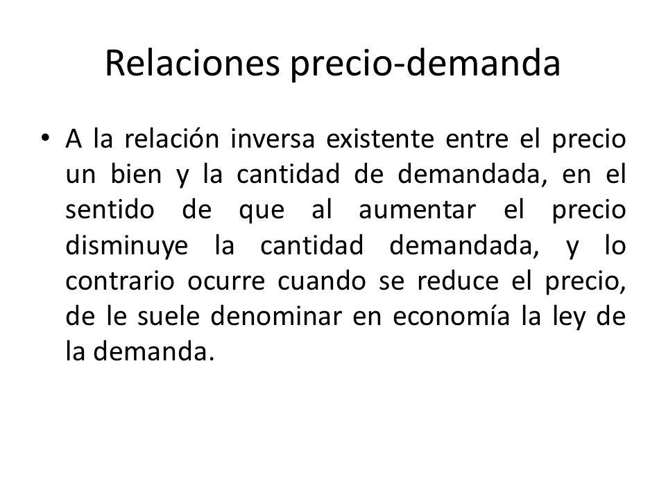 Relaciones precio-demanda