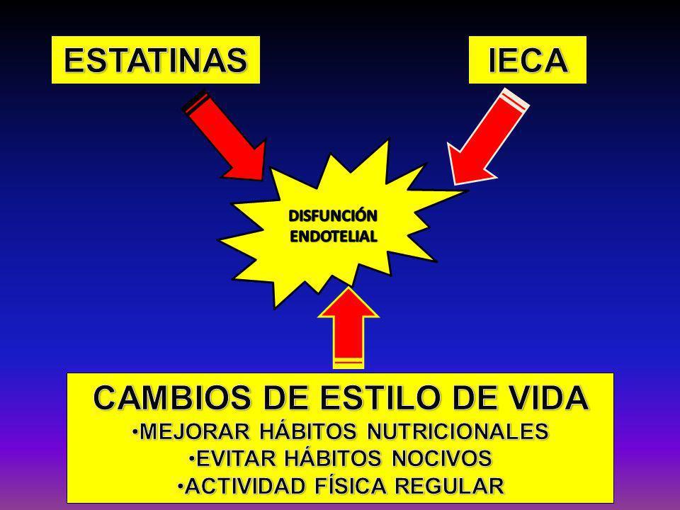 ESTATINAS IECA CAMBIOS DE ESTILO DE VIDA