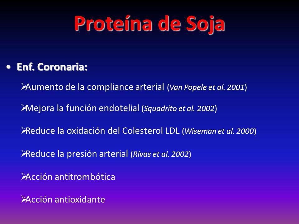 Proteína de Soja Enf. Coronaria: