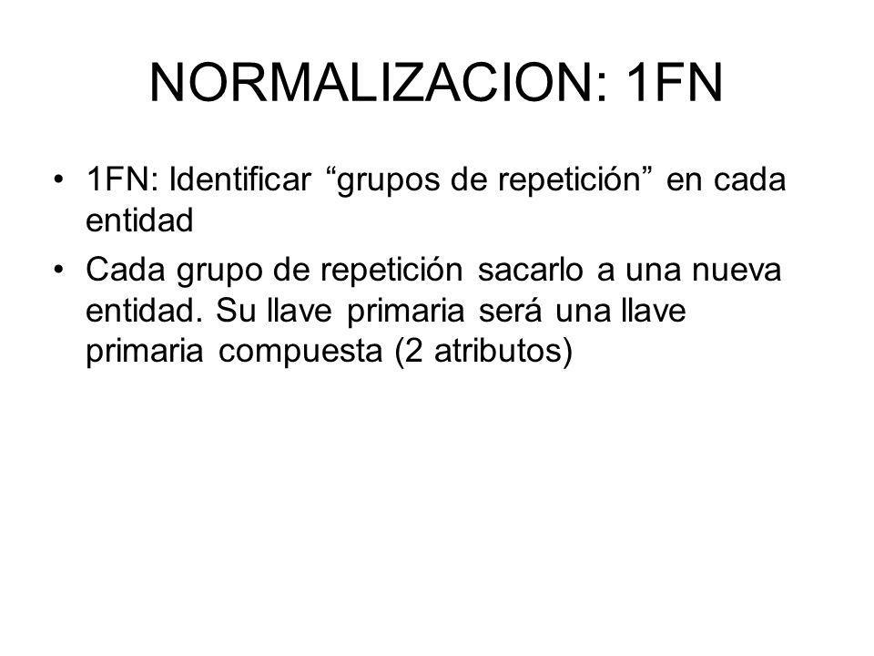 NORMALIZACION: 1FN 1FN: Identificar grupos de repetición en cada entidad.