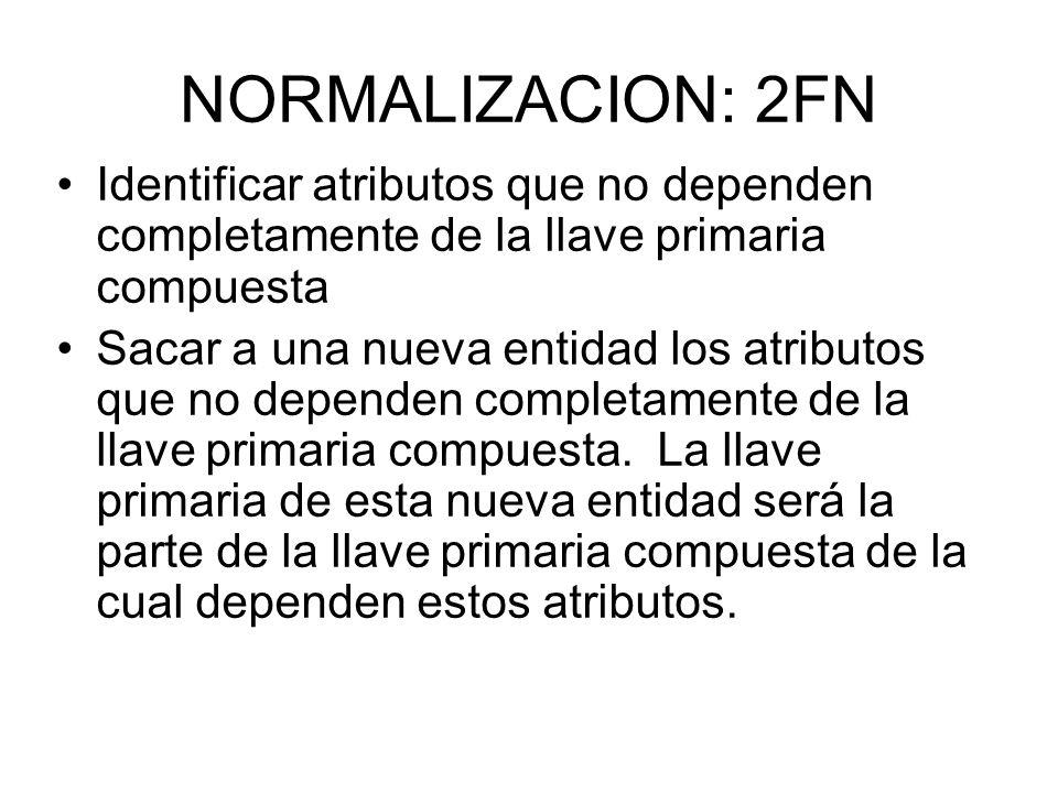 NORMALIZACION: 2FN Identificar atributos que no dependen completamente de la llave primaria compuesta.