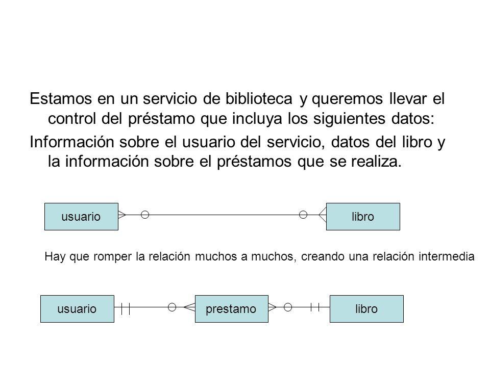 Estamos en un servicio de biblioteca y queremos llevar el control del préstamo que incluya los siguientes datos: