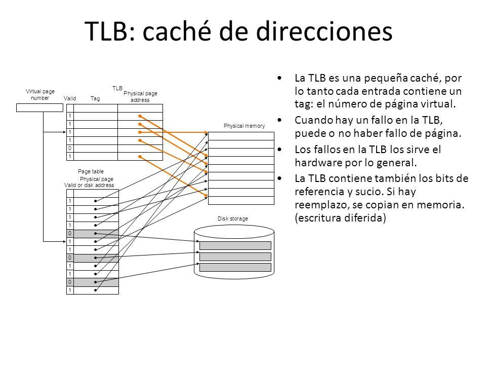 TLB: caché de direcciones