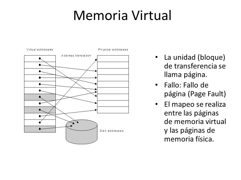 Memoria Virtual La unidad (bloque) de transferencia se llama página.