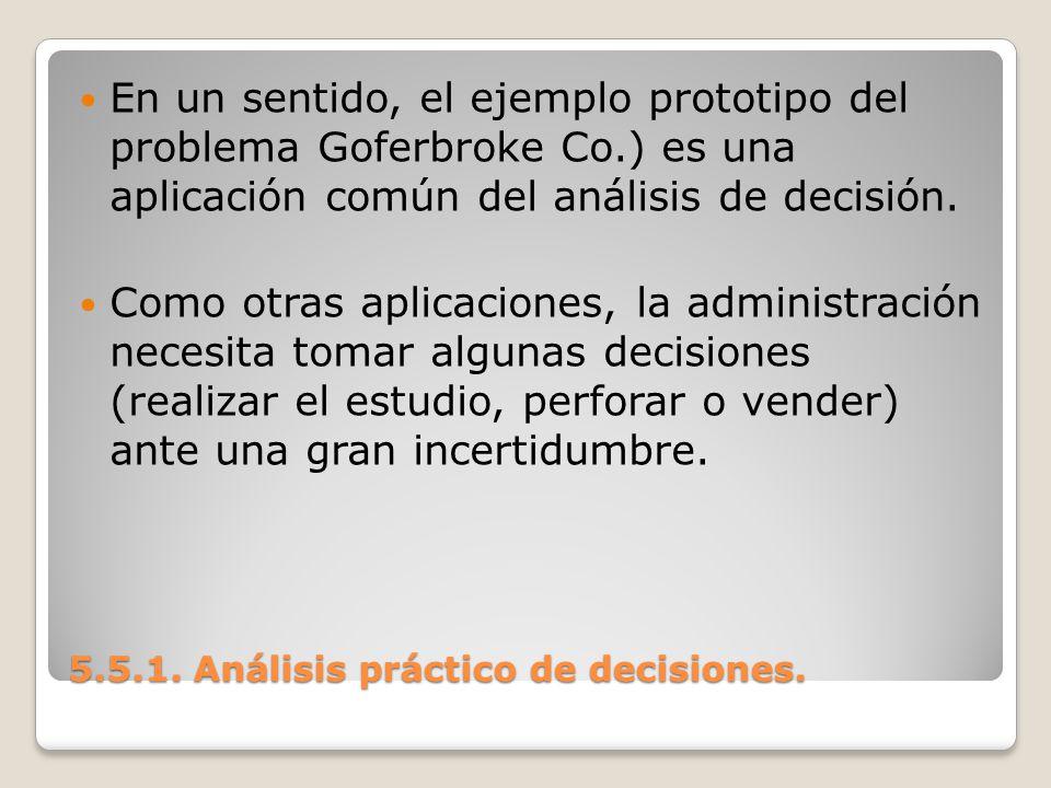 5.5.1. Análisis práctico de decisiones.