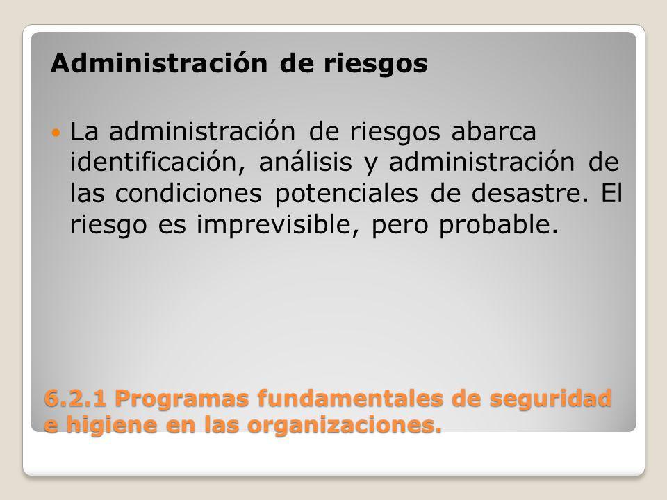 Administración de riesgos