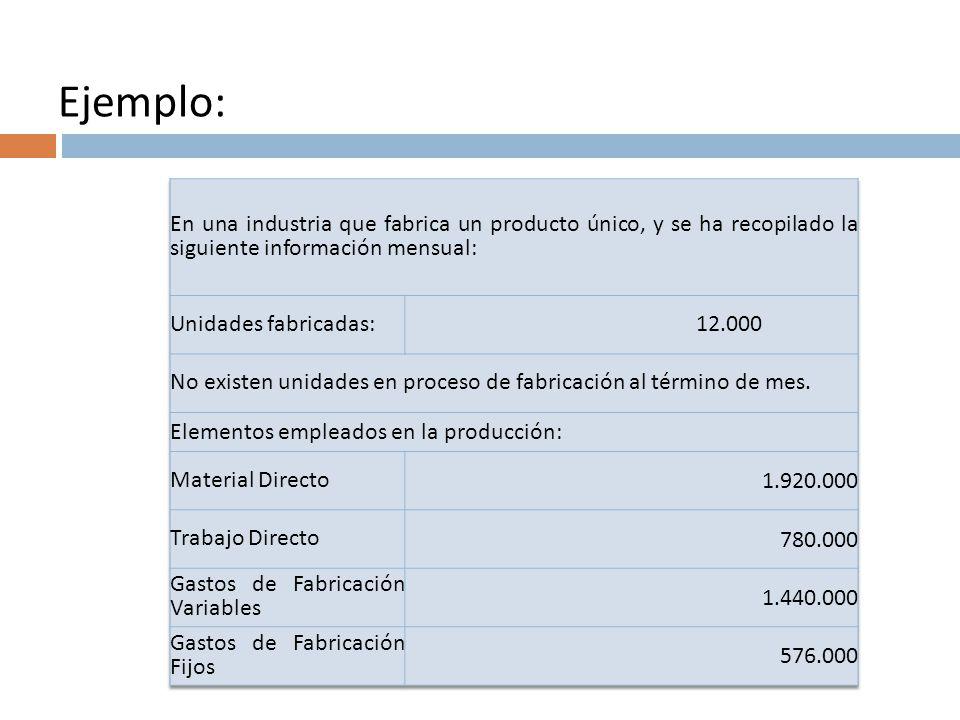 Ejemplo: En una industria que fabrica un producto único, y se ha recopilado la siguiente información mensual: