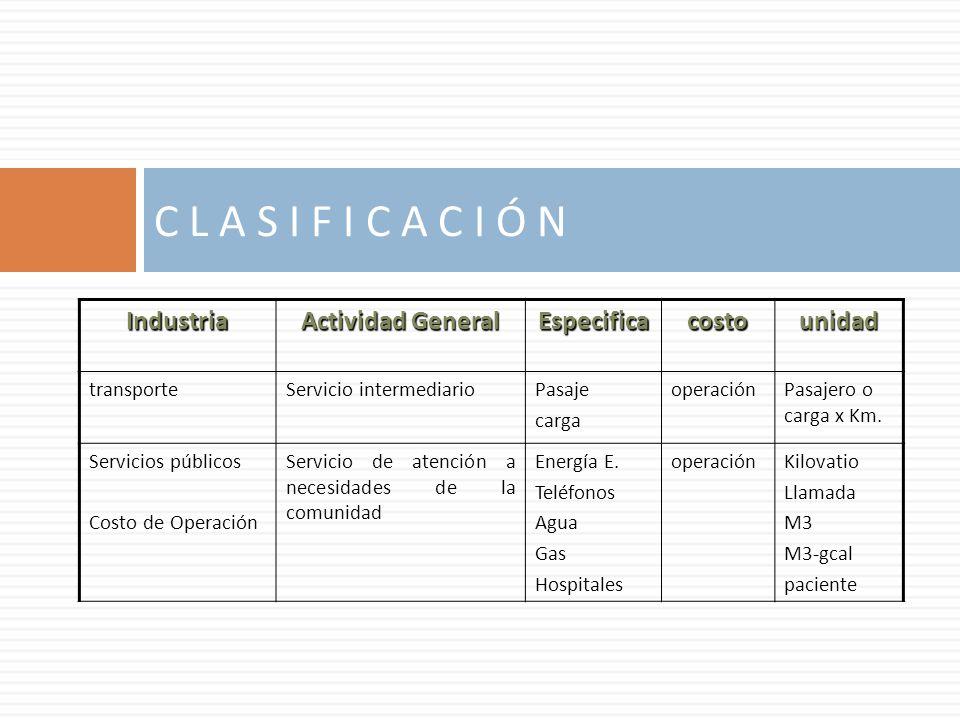 C L A S I F I C A C I Ó N Industria Actividad General Especifica costo