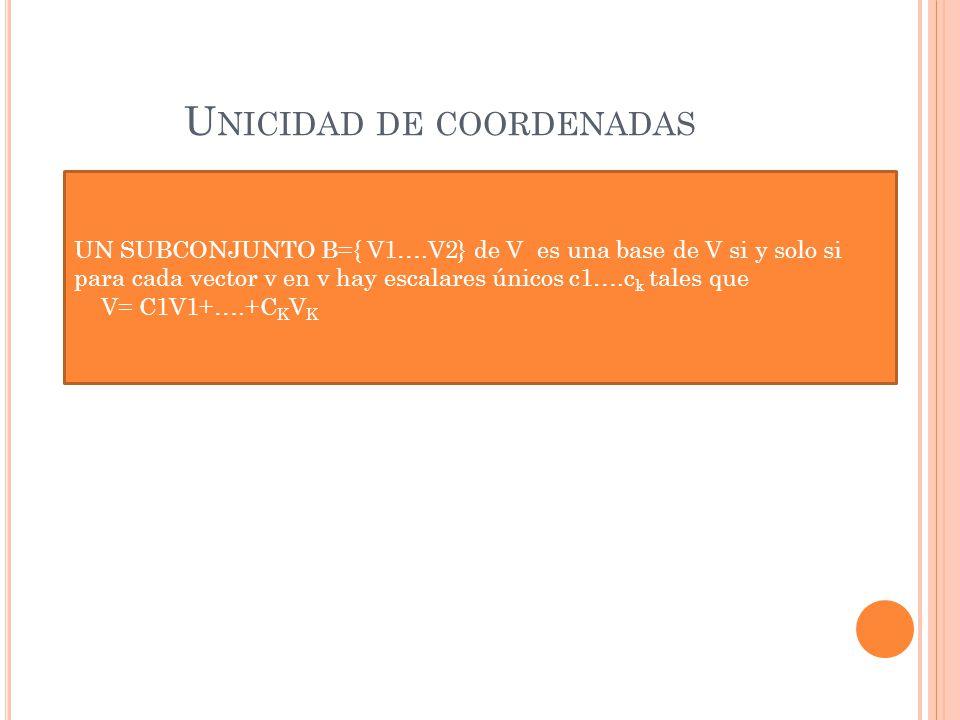 Unicidad de coordenadas