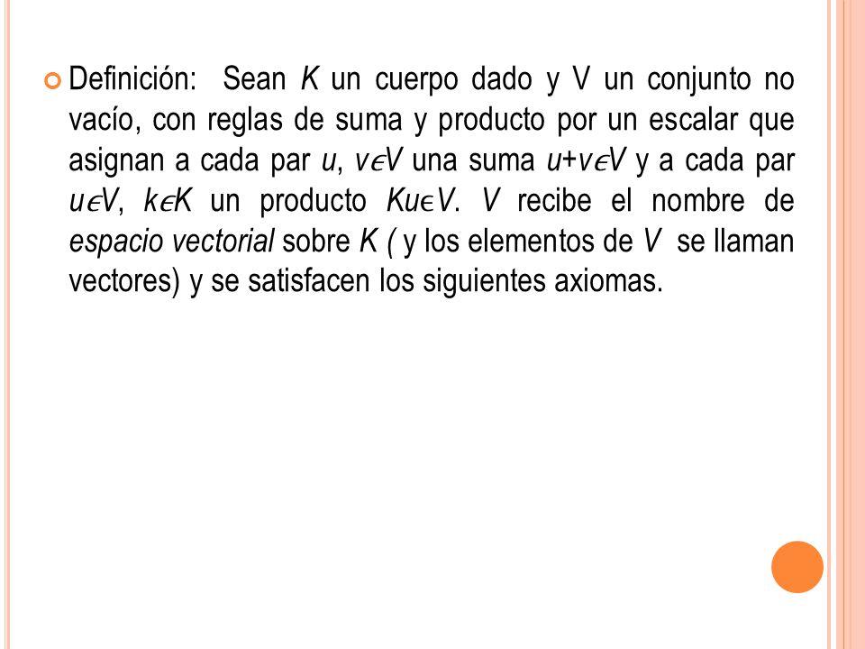 Definición: Sean K un cuerpo dado y V un conjunto no vacío, con reglas de suma y producto por un escalar que asignan a cada par u, vϵV una suma u+vϵV y a cada par uϵV, kϵK un producto KuϵV.