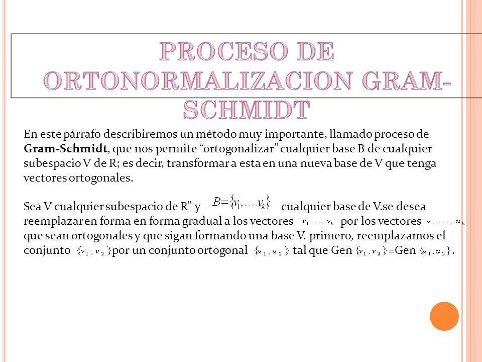 PROCESO DE ORTONORMALIZACION GRAM-SCHMIDT