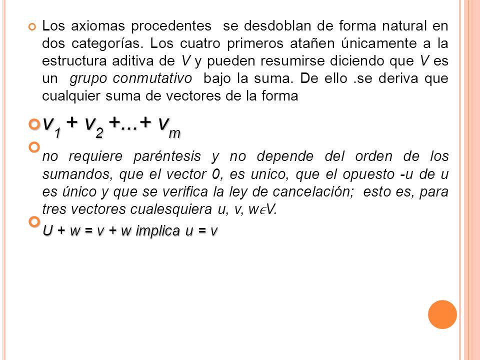 Los axiomas procedentes se desdoblan de forma natural en dos categorías. Los cuatro primeros atañen únicamente a la estructura aditiva de V y pueden resumirse diciendo que V es un grupo conmutativo bajo la suma. De ello .se deriva que cualquier suma de vectores de la forma