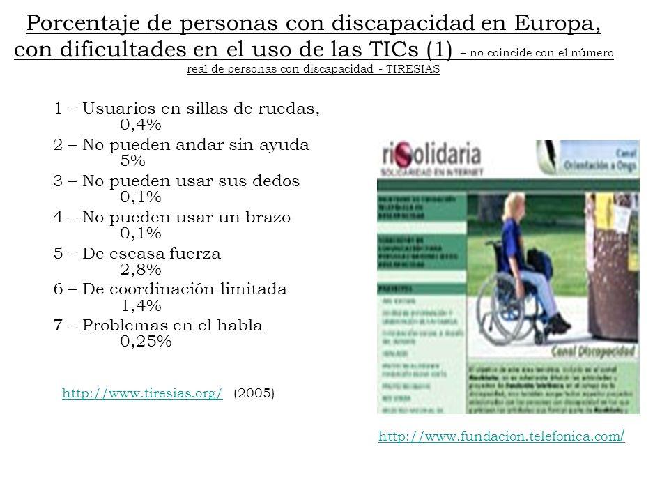 Porcentaje de personas con discapacidad en Europa, con dificultades en el uso de las TICs (1) – no coincide con el número real de personas con discapacidad - TIRESIAS